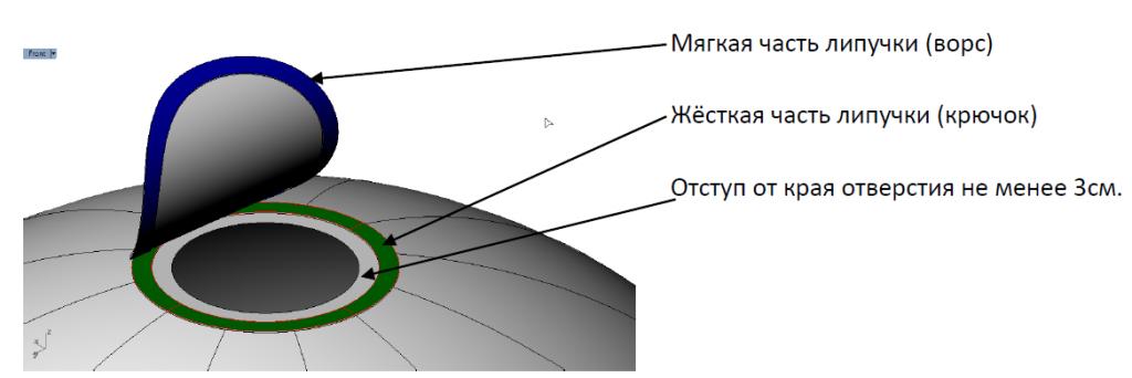 Расположение липучки по краю клапана и заправочного отверстия на тканевой оболочке большого воздушного шара